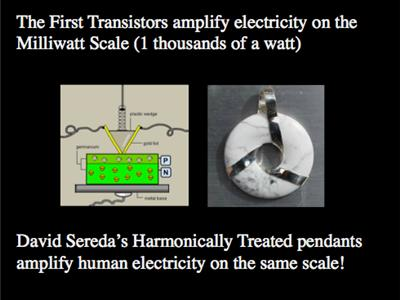 Harmonic codes in crystals 0717 by veranormal paranormal podcasts play david sereda aloadofball Images